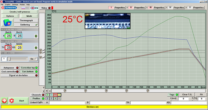 TermoProCentr software