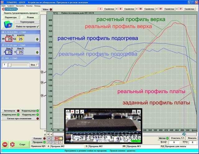 Программное приложение Термопро-Центр