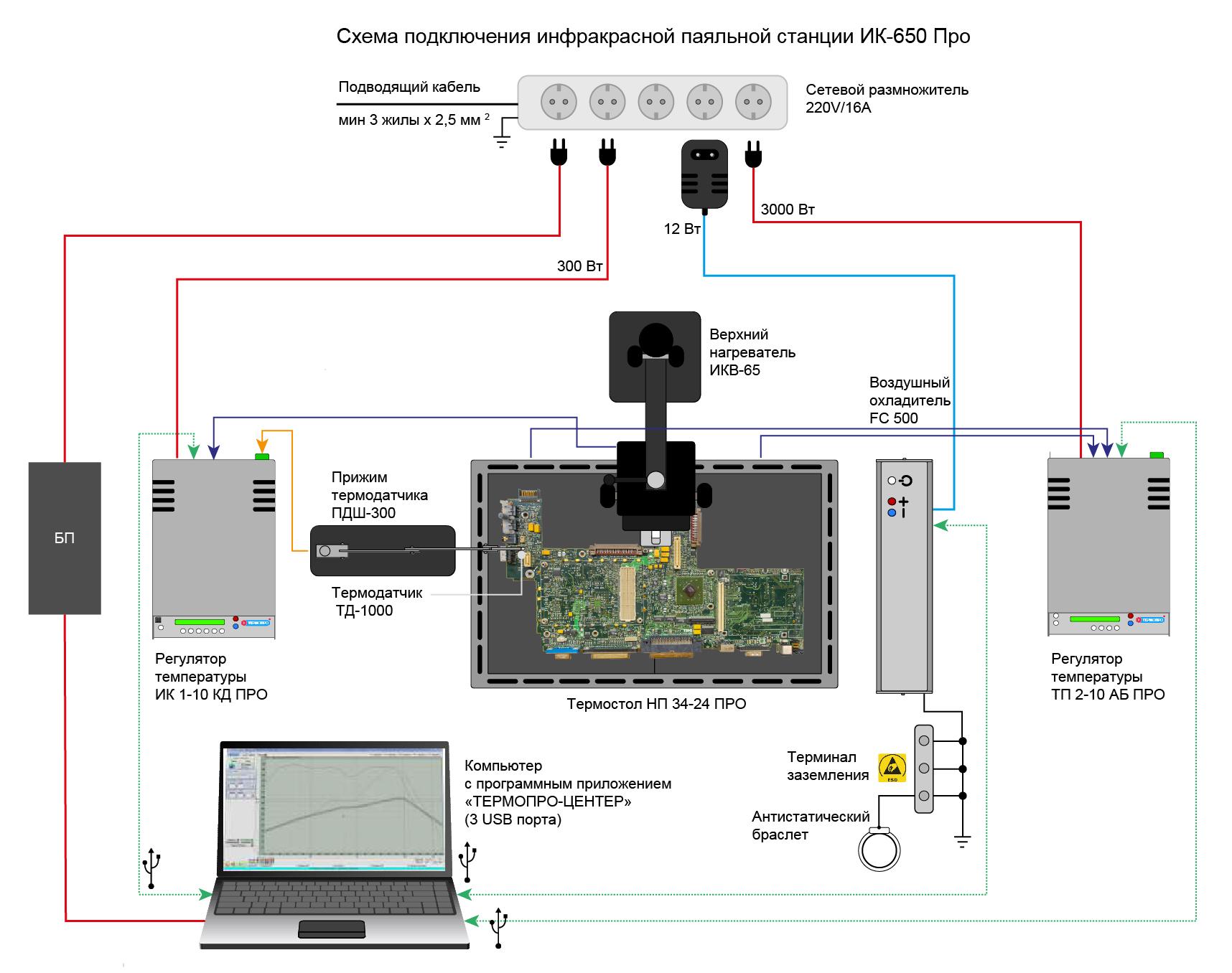 Сфинкс контроллер схема подключения